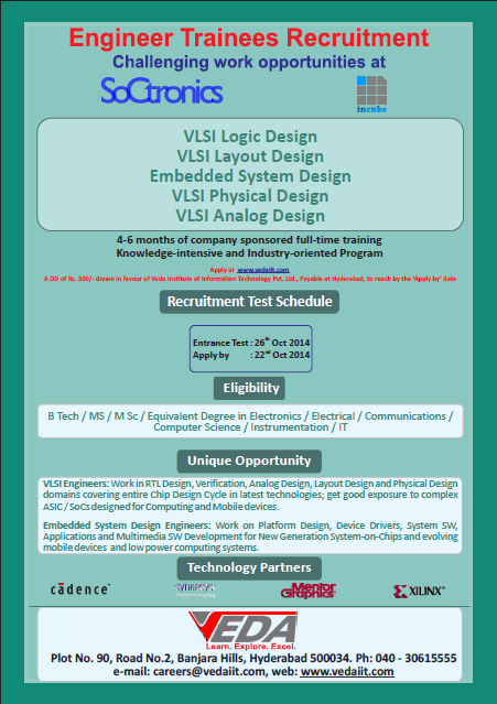 Vlsi Physical Design Institutes In Hyderabad: Veda - VLSI Engineering6Design Automationrh:vedaiit.com,Design